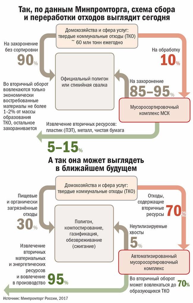 Обмен Bitcoin BTC на ОЩАДБАНК UAH